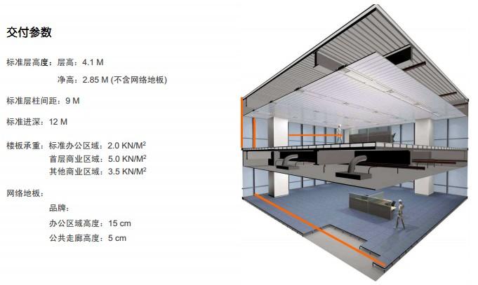 北京IFC大厦交付标准